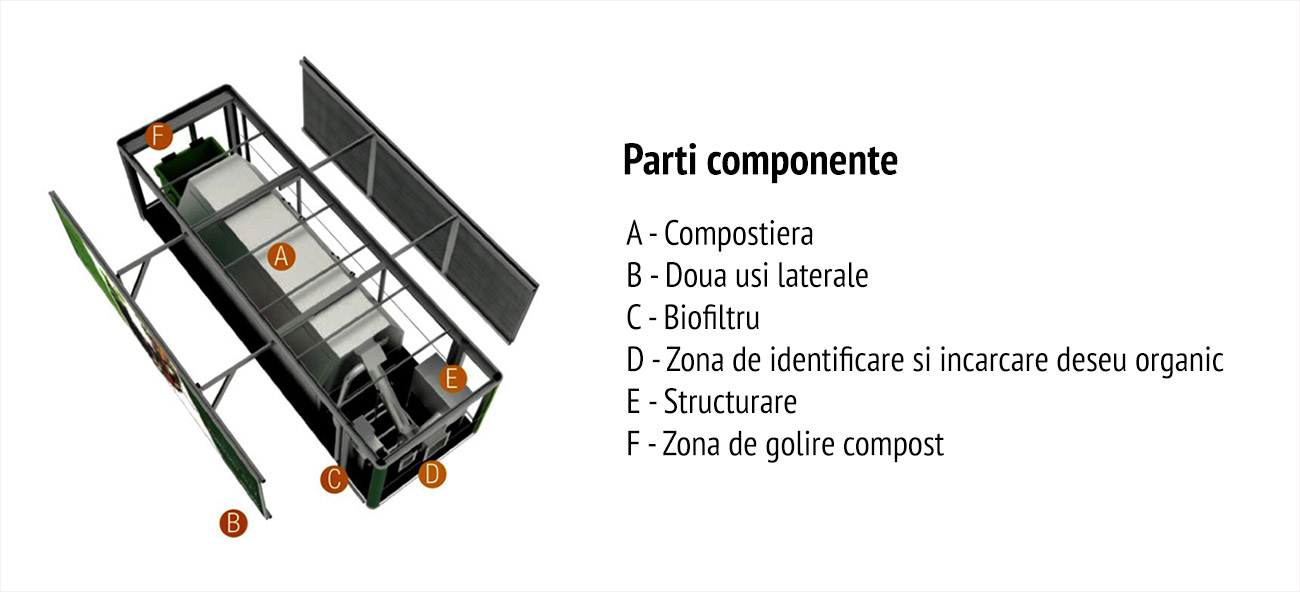 Bio Compostainer KCE - City-Net